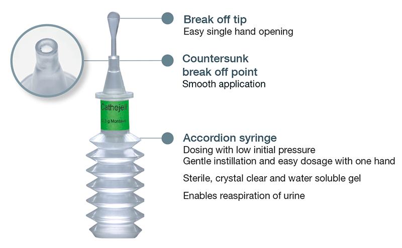 Cathejell Lidocaine Catheter Lubricant Gel