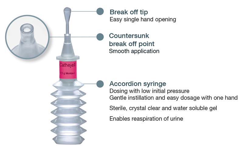Cathejell Mono Catheter Lubricant Gel